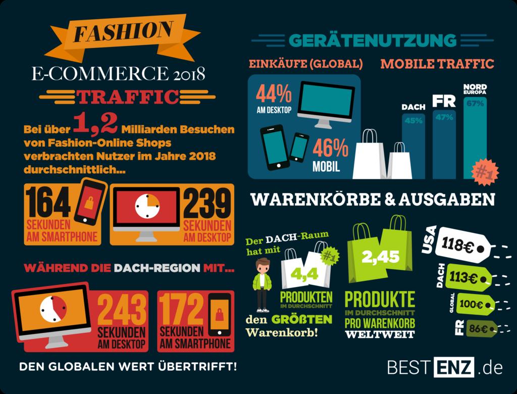 ecommerce_infografik